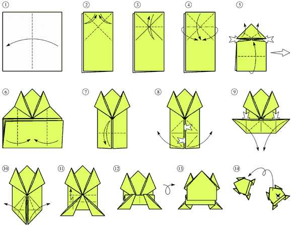 Easy Origami Frog Instructions & Tutorials