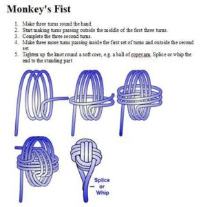 Paracord Monkey Fist Directions