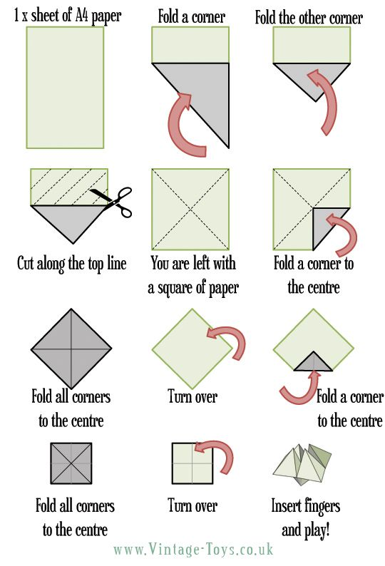 graphic about Printable Cootie Catcher Template named 30+ How toward Deliver a Cootie Catcher DIYs, Plans Free of charge Templates